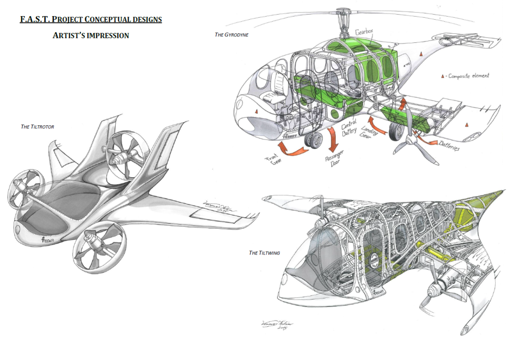 Figure 4 - Three candidate configurations for the air taxi design.
